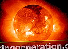 Definition af termisk energi