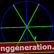 Definition af polygon
