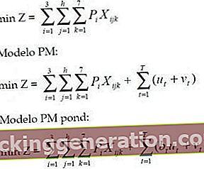 Formeldefinition