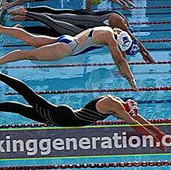 Definition af svømning