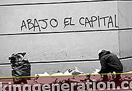Definisjon av politisk økonomi