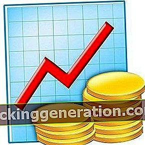 Definisjon av finansiell matematikk