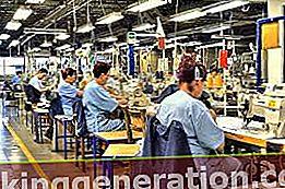 Definisjon av produksjonsindustri
