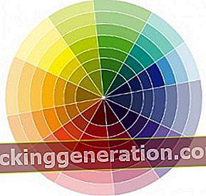 Definisjon av fargepalett
