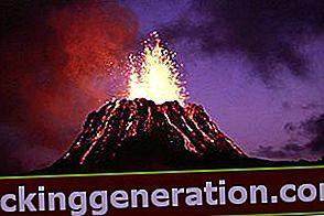 Definícia sopečných erupcií