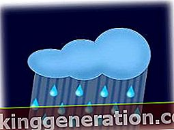 Ορισμός της βροχής