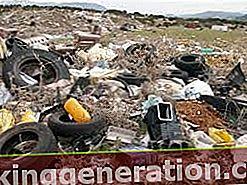 Ορισμός των αποβλήτων