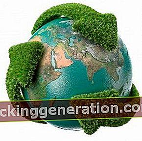 Ορισμός του περιβάλλοντος
