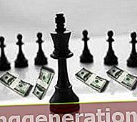 Definicija poslovne strategije