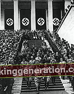 Definition af diktatur