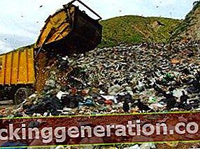 Definition af affald
